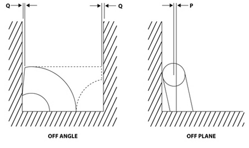 tolerances of pipes fittings